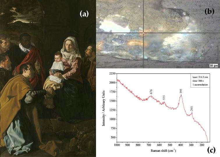 (a) Adoración de los reyes magos, Diego Velázquez (1619). (b) Ampliación del manto de Baltasar. (c) Espectro Raman del pigmento amarillo señalado en la ampliación, identificado como goethita. Fuente: http://www.sciencedirect.com/science/article/pii/S092420311300115X